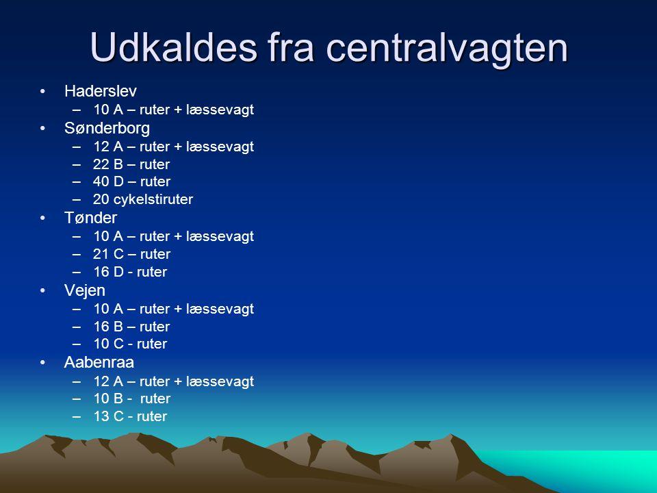 Udkaldes fra centralvagten Haderslev –10 A – ruter + læssevagt Sønderborg –12 A – ruter + læssevagt –22 B – ruter –40 D – ruter –20 cykelstiruter Tønder –10 A – ruter + læssevagt –21 C – ruter –16 D - ruter Vejen –10 A – ruter + læssevagt –16 B – ruter –10 C - ruter Aabenraa –12 A – ruter + læssevagt –10 B - ruter –13 C - ruter
