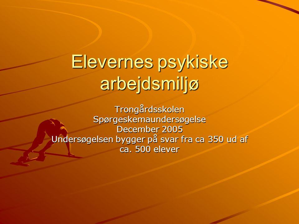 Elevernes psykiske arbejdsmiljø TrongårdsskolenSpørgeskemaundersøgelse December 2005 Undersøgelsen bygger på svar fra ca 350 ud af ca.