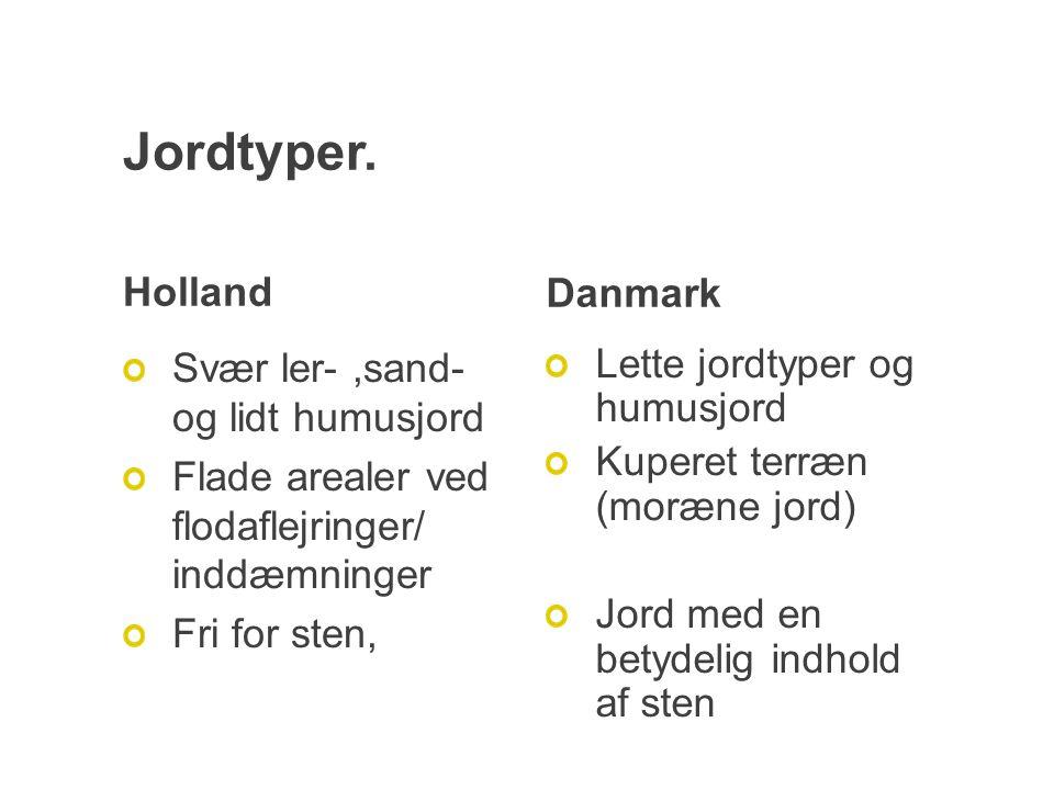 Jordtyper.