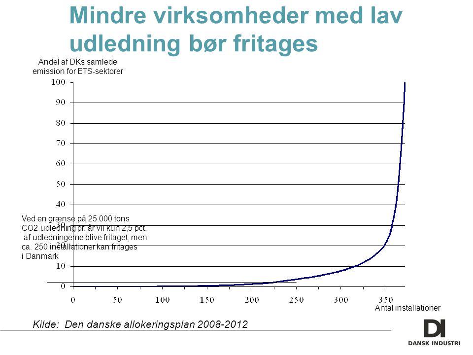 Mindre virksomheder med lav udledning bør fritages Kilde: Den danske allokeringsplan 2008-2012 Antal installationer Andel af DKs samlede emission for ETS-sektorer Ved en grænse på 25.000 tons CO2-udledning pr.