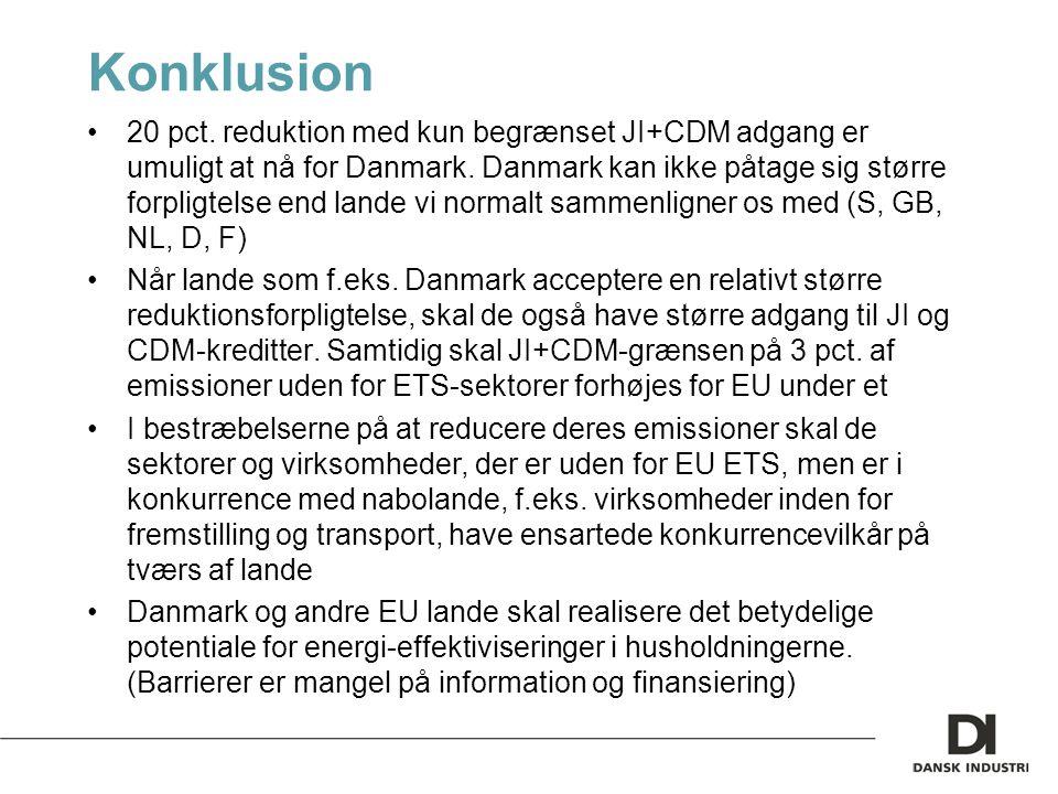 Konklusion 20 pct. reduktion med kun begrænset JI+CDM adgang er umuligt at nå for Danmark.