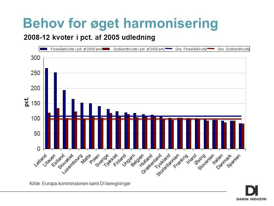 Behov for øget harmonisering