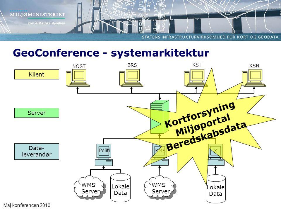 Maj konferencen 2010 GeoConference - systemarkitektur Lokale Data WMS Server Lokale Data Server Data- leverandør Klient WMS Server NOST BRS KST KSN Politi KMSX Kortforsyning Miljøportal Beredskabsdata