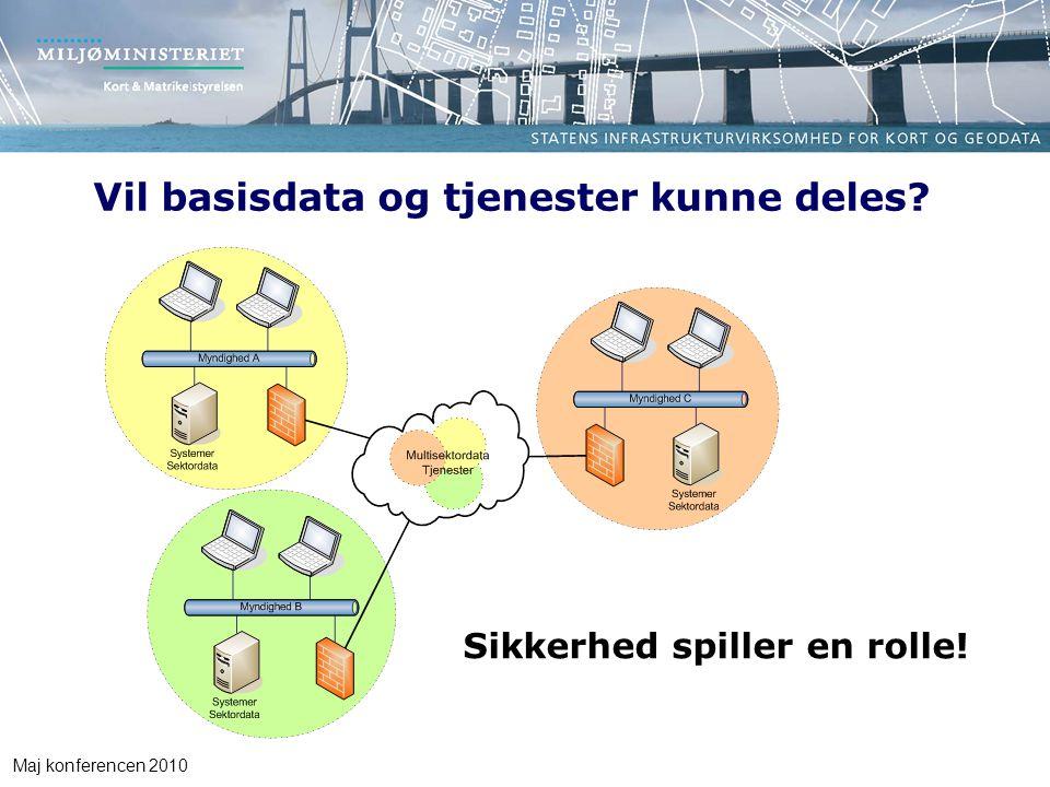 Maj konferencen 2010 Vil basisdata og tjenester kunne deles Sikkerhed spiller en rolle!