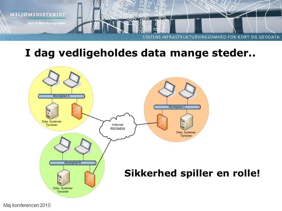 Maj konferencen 2010 I dag vedligeholdes data mange steder.. Sikkerhed spiller en rolle!