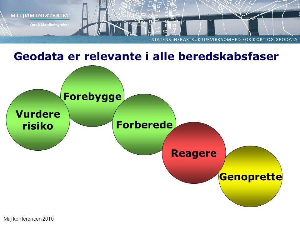 Maj konferencen 2010 Forebygge Geodata er relevante i alle beredskabsfaser Genoprette Vurdere risiko Forberede Reagere