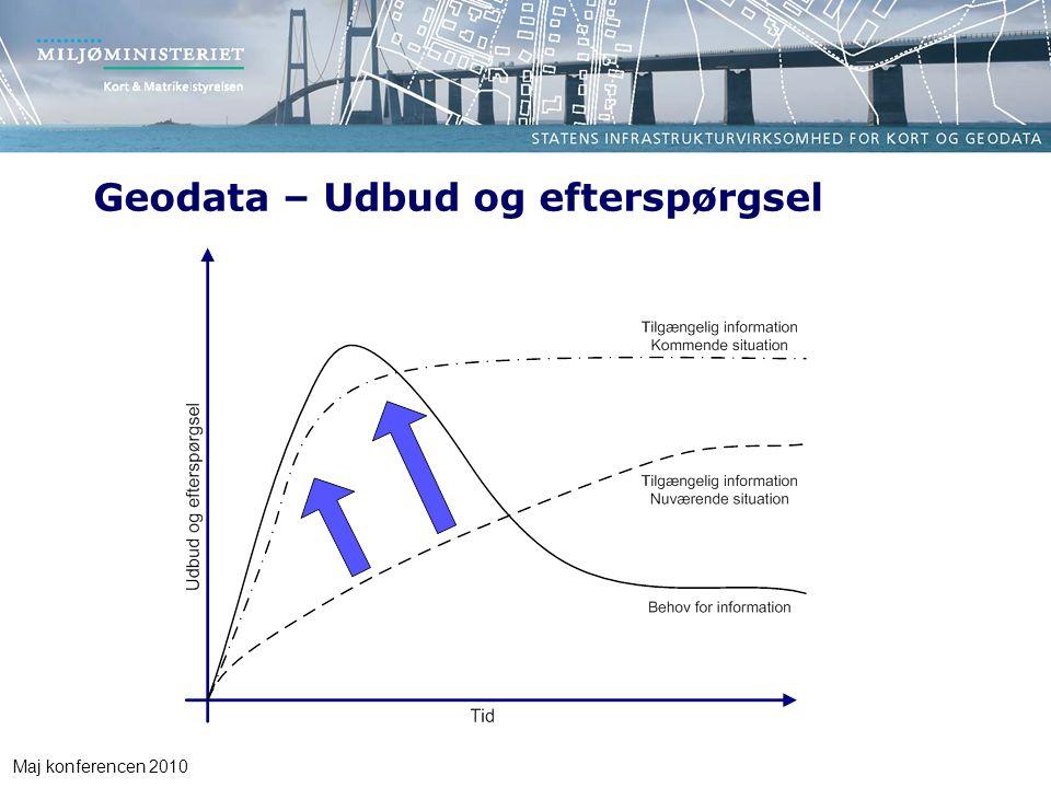Maj konferencen 2010 Geodata – Udbud og efterspørgsel