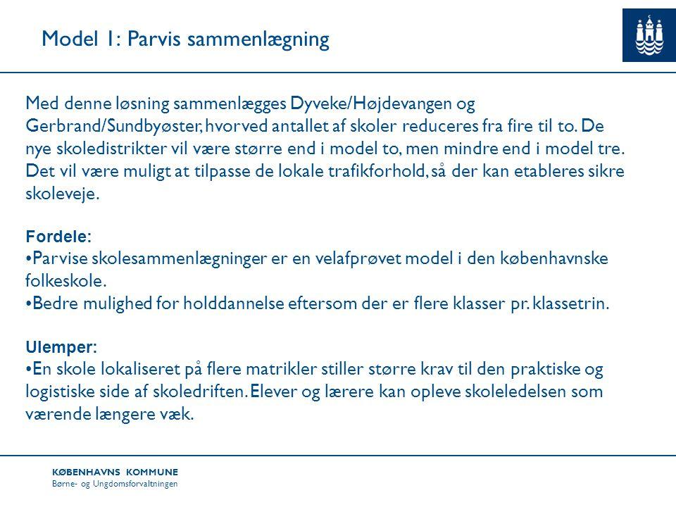antal folkeskoler i danmark