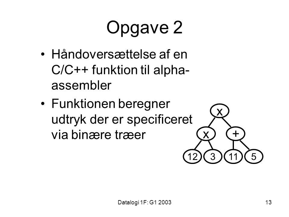 Datalogi 1F: G1 200313 Opgave 2 Håndoversættelse af en C/C++ funktion til alpha- assembler Funktionen beregner udtryk der er specificeret via binære træer x x+ 115123