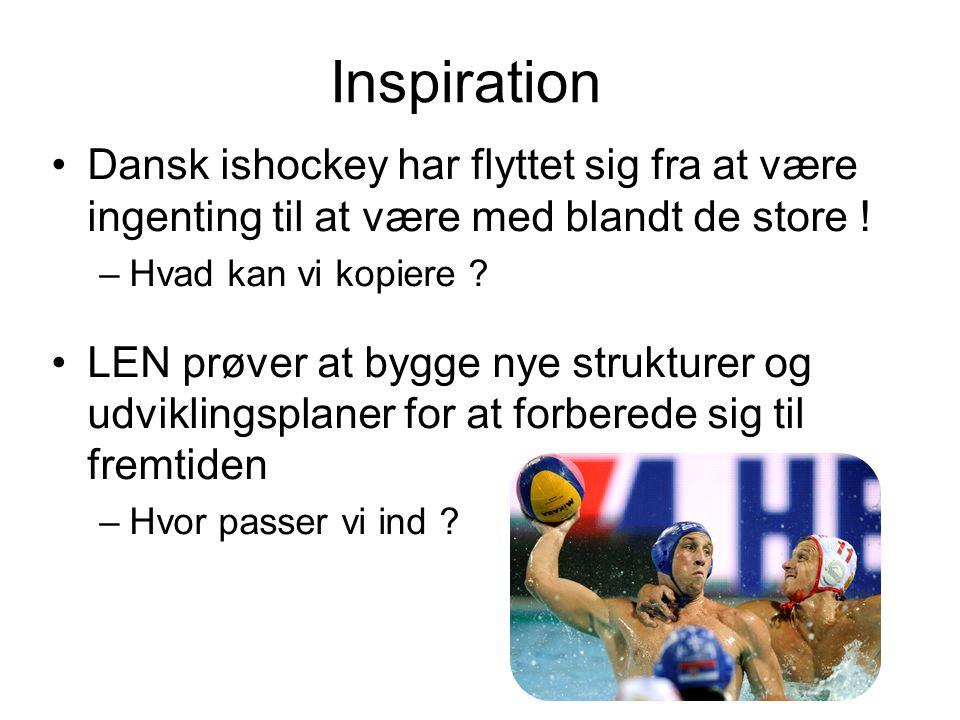 Inspiration Dansk ishockey har flyttet sig fra at være ingenting til at være med blandt de store ! –Hvad kan vi kopiere ? LEN prøver at bygge nye stru