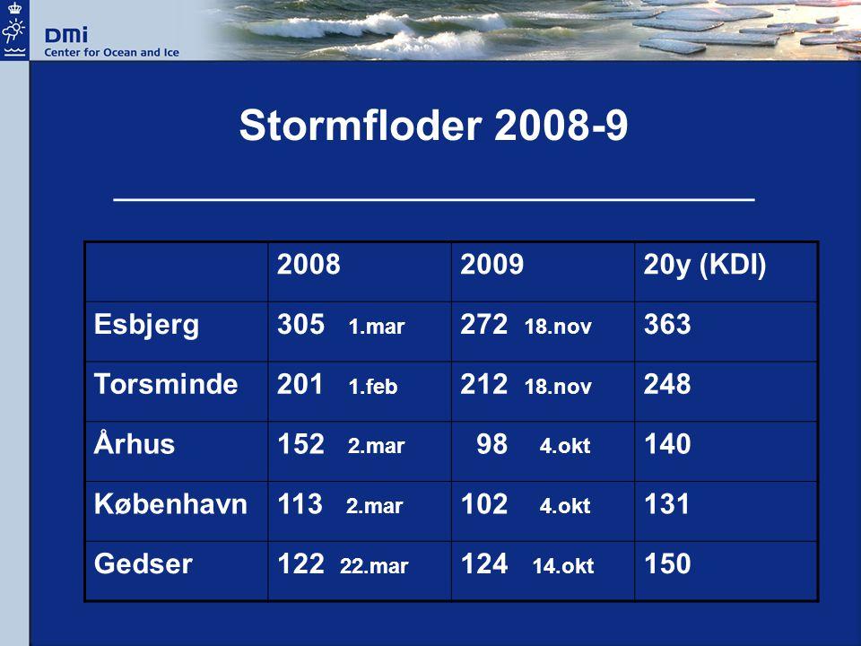 Stormfloder 2008-9 ________________________________________ 2008200920y (KDI) Esbjerg305 1.mar 272 18.nov 363 Torsminde201 1.feb 212 18.nov 248 Århus152 2.mar 98 4.okt 140 København113 2.mar 102 4.okt 131 Gedser122 22.mar 124 14.okt 150