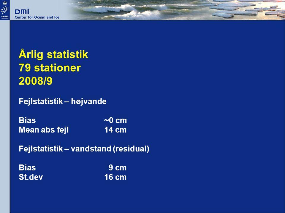 Årlig statistik 79 stationer 2008/9 Fejlstatistik – højvande Bias~0 cm Mean abs fejl14 cm Fejlstatistik – vandstand (residual) Bias 9 cm St.dev16 cm