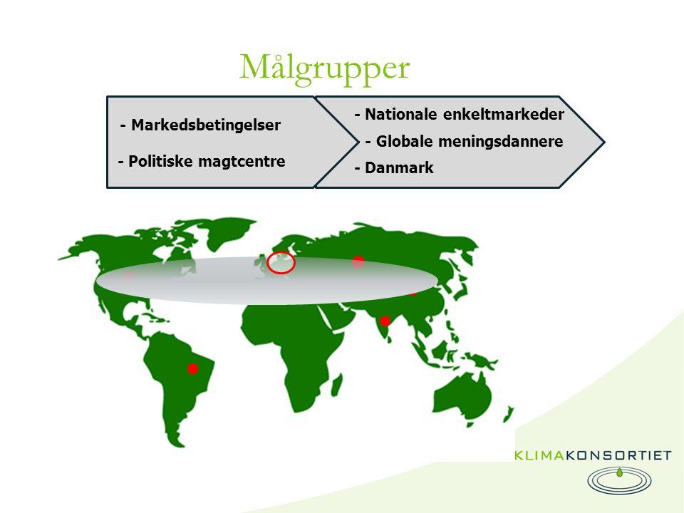 Målgrupper - - Globale meningsdannere - Danmark - Nationale enkeltmarkeder - Markedsbetingelser - Politiske magtcentre