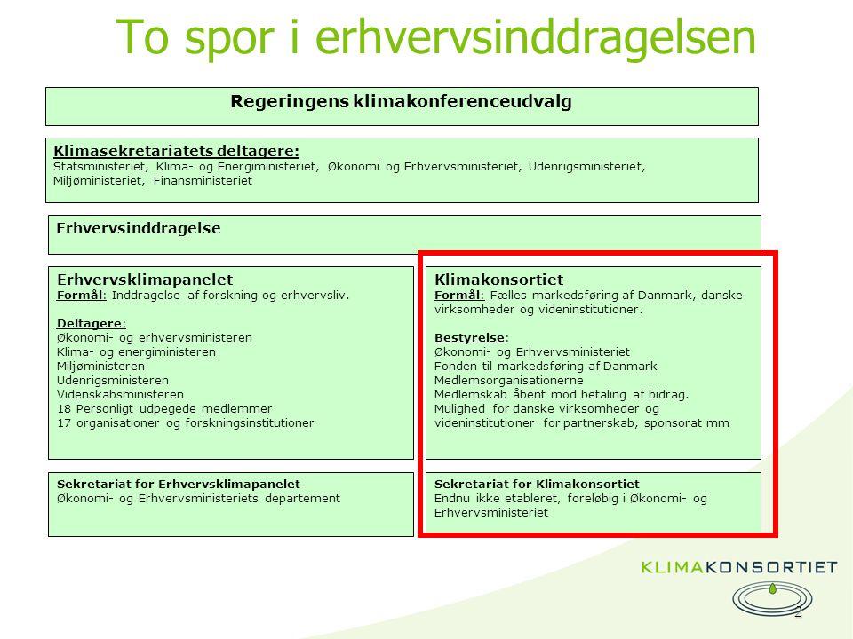 2 To spor i erhvervsinddragelsen Erhvervsklimapanelet Formål: Inddragelse af forskning og erhvervsliv.