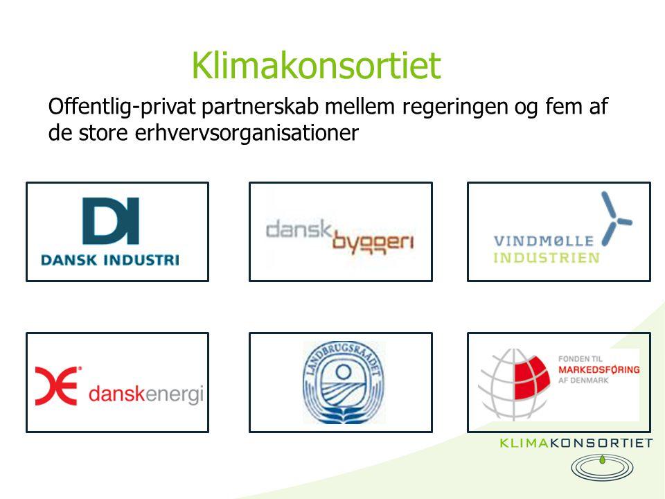 Klimakonsortiet Offentlig-privat partnerskab mellem regeringen og fem af de store erhvervsorganisationer