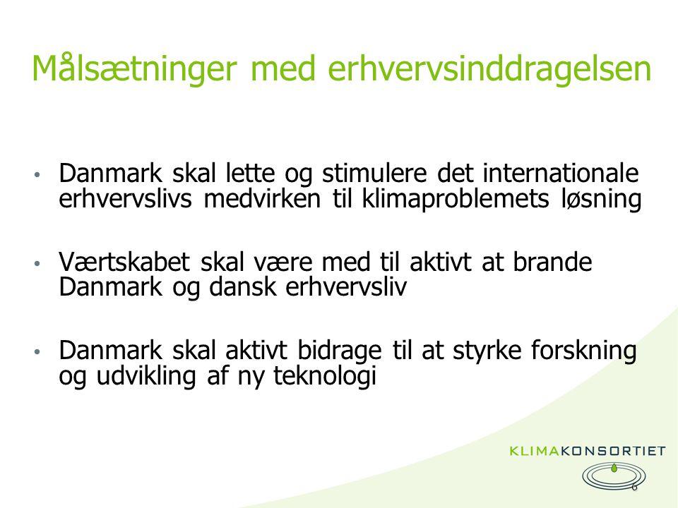 6 Målsætninger med erhvervsinddragelsen Danmark skal lette og stimulere det internationale erhvervslivs medvirken til klimaproblemets løsning Værtskabet skal være med til aktivt at brande Danmark og dansk erhvervsliv Danmark skal aktivt bidrage til at styrke forskning og udvikling af ny teknologi