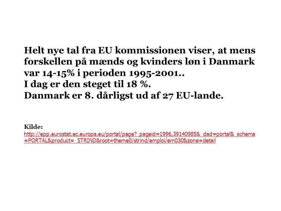 Helt nye tal fra EU kommissionen viser, at mens forskellen på mænds og kvinders løn i Danmark var 14-15% i perioden 1995-2001..