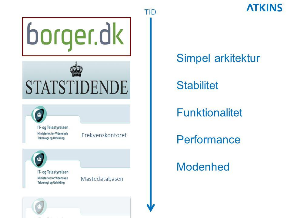 P Mastedatabasen Frekvenskontoret TID Simpel arkitektur Stabilitet Funktionalitet Performance Modenhed