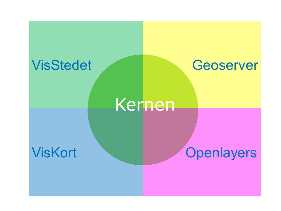 VisKort VisStedetGeoserver Openlayers Kernen