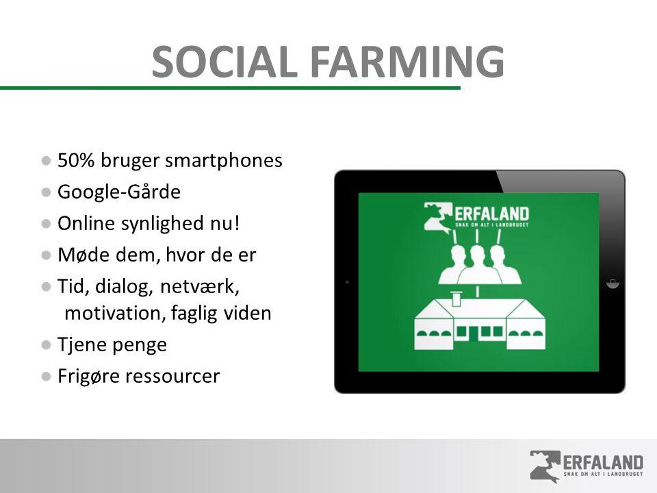 SOCIAL FARMING ● 50% bruger smartphones ● Google-Gårde ● Online synlighed nu.
