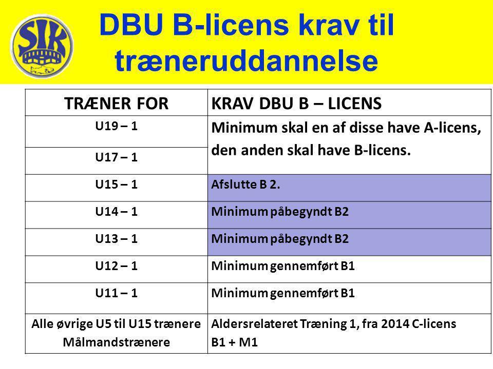DBU B-licens krav til træneruddannelse TRÆNER FORKRAV DBU B – LICENS U19 – 1 Minimum skal en af disse have A-licens, den anden skal have B-licens. U17