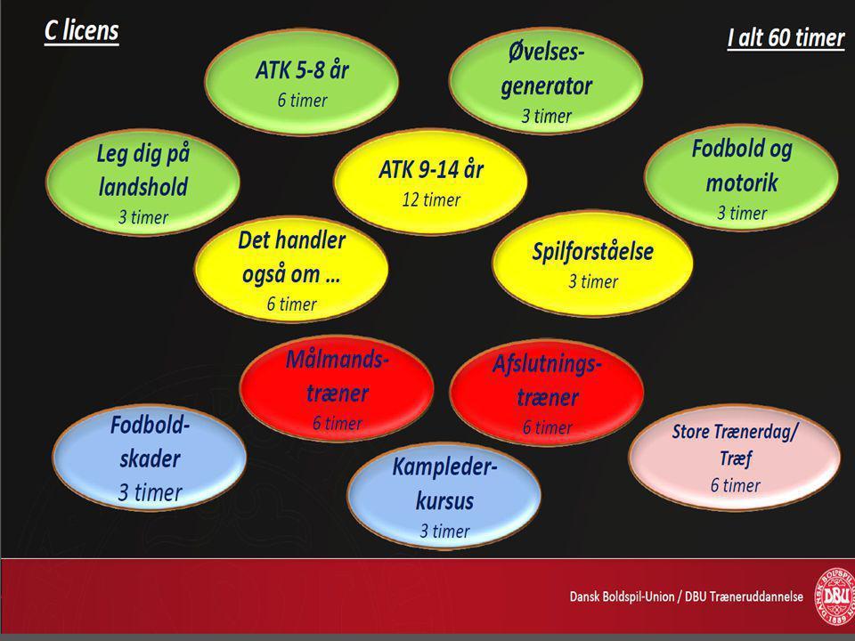 Kursus for børne- og ungdomstræner Skive Idræts Klub inviterer børne- og ungdomstrænere til at deltage på DBU Aldersrelateret trænerkursus – C licens (DBU ATK 9 – 14 år C-licens).