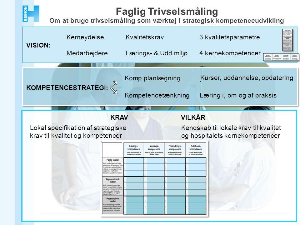 KRAV VILKÅR KerneydelseKvalitetskrav3 kvalitetsparametre VISION: MedarbejdereLærings- & Udd.miljø4 kernekompetencer Faglig Trivselsmåling Om at bruge trivselsmåling som værktøj i strategisk kompetenceudvikling.