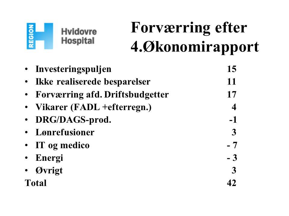 Forværring efter 4.Økonomirapport Investeringspuljen15 Ikke realiserede besparelser11 Forværring afd.