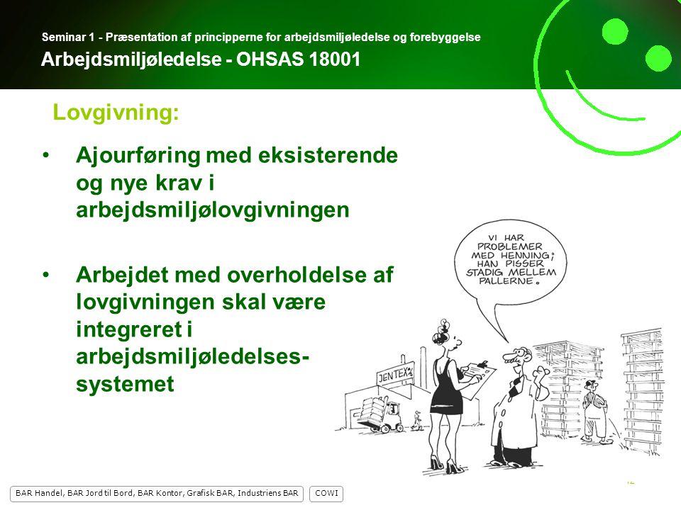 12 COWI BAR Handel, BAR Jord til Bord, BAR Kontor, Grafisk BAR, Industriens BAR 12 Seminar 1 - Præsentation af principperne for arbejdsmiljøledelse og forebyggelse Arbejdsmiljøledelse - OHSAS 18001 Ajourføring med eksisterende og nye krav i arbejdsmiljølovgivningen Arbejdet med overholdelse af lovgivningen skal være integreret i arbejdsmiljøledelses- systemet Lovgivning: