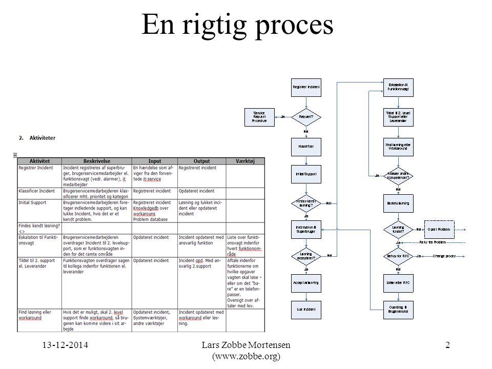 En rigtig proces 13-12-20142Lars Zobbe Mortensen (www.zobbe.org)