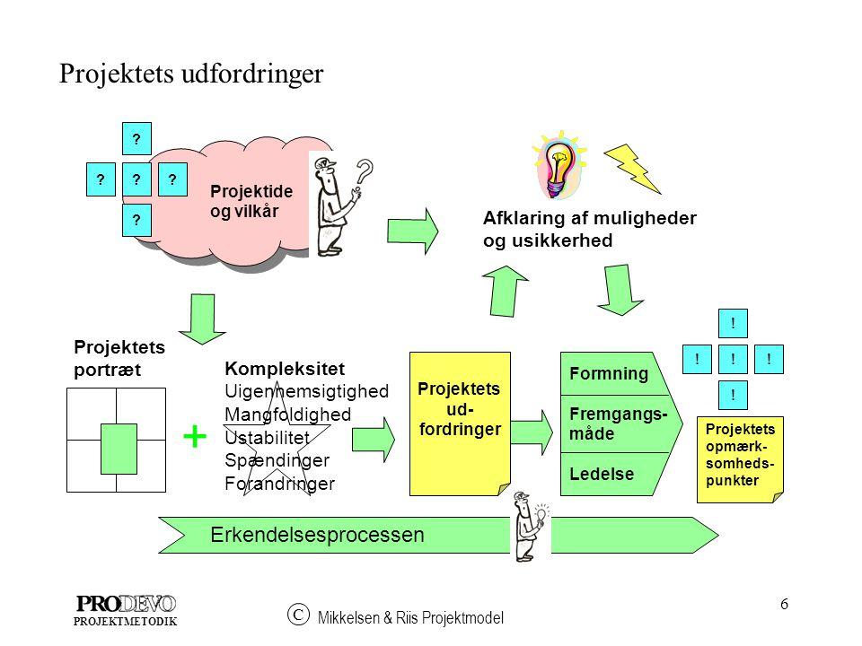 6 Mikkelsen & Riis Projektmodel C PROJEKTMETODIK Kompleksitet Uigennemsigtighed Mangfoldighed Ustabilitet Spændinger Forandringer Projektets portræt Projektets ud- fordringer Erkendelsesprocessen + .