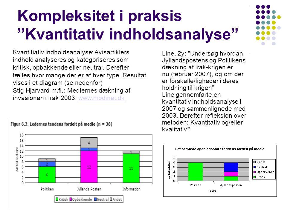 Kompleksitet i praksis Kvantitativ indholdsanalyse Kvantitiativ indholdsanalyse: Avisartiklers indhold analyseres og kategoriseres som kritisk, opbakkende eller neutral.