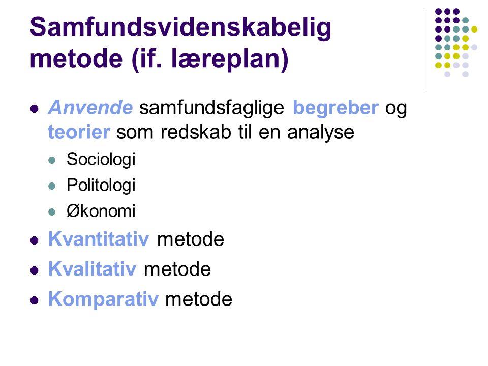 Samfundsvidenskabelig metode (if.