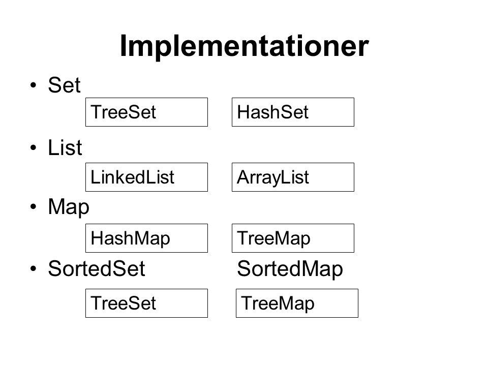 Implementationer Set List Map SortedSet SortedMap TreeSetHashSet LinkedListArrayList HashMapTreeMap TreeSetTreeMap