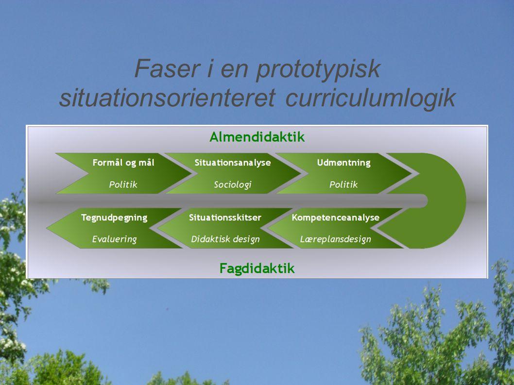 Faser i en prototypisk situationsorienteret curriculumlogik