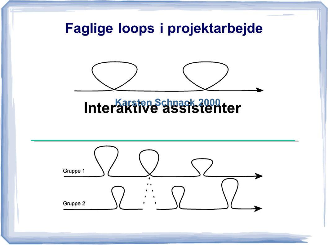 Interaktive assistenter Karsten Schnack 2000 Faglige loops i projektarbejde