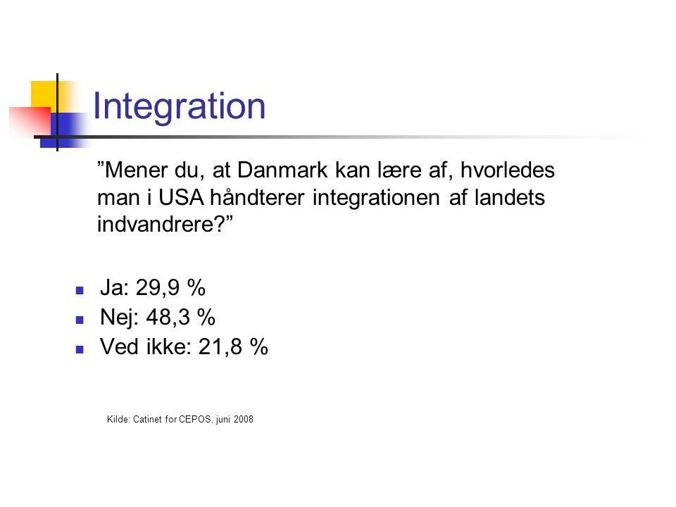 Integration Ja: 29,9 % Nej: 48,3 % Ved ikke: 21,8 % Kilde: Catinet for CEPOS, juni 2008 Mener du, at Danmark kan lære af, hvorledes man i USA håndterer integrationen af landets indvandrere