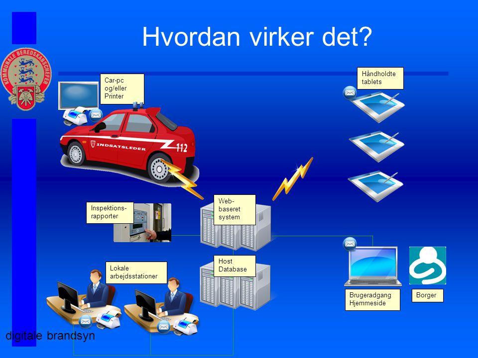 digitale brandsyn Web- baseret system Brugeradgang Hjemmeside Håndholdte tablets Car-pc og/eller Printer Lokale arbejdsstationer Hvordan virker det.