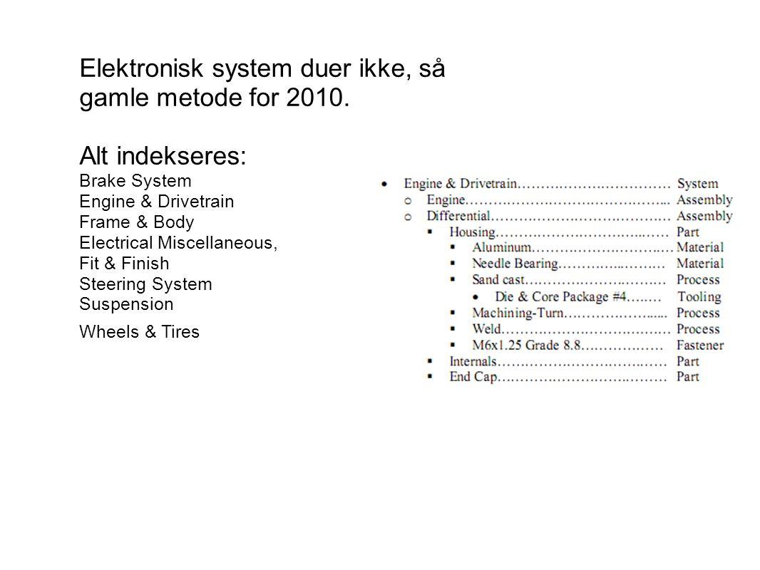 Elektronisk system duer ikke, så gamle metode for 2010.
