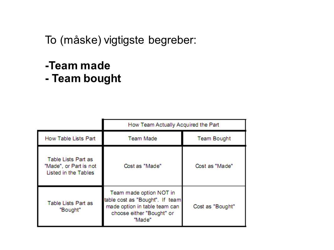 To (måske) vigtigste begreber: -Team made - Team bought