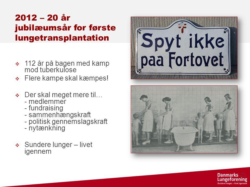 2012 – 20 år jubilæumsår for første lungetransplantation  112 år på bagen med kamp mod tuberkulose  Flere kampe skal kæmpes.