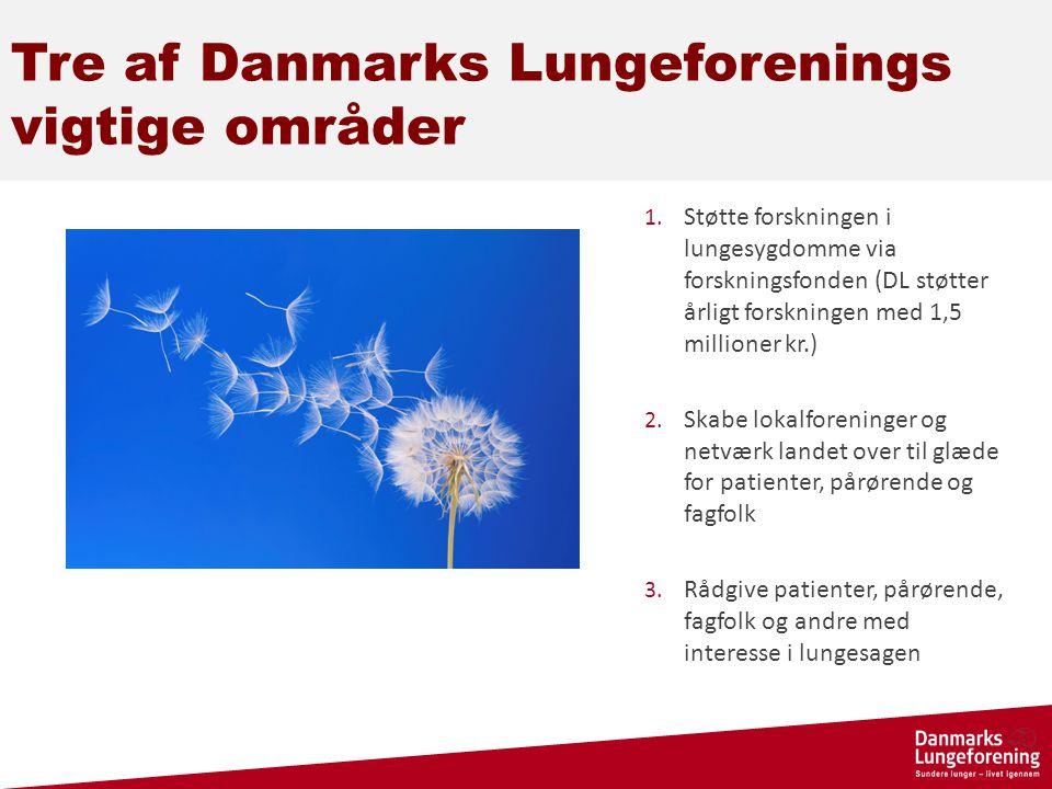 Tre af Danmarks Lungeforenings vigtige områder 1.