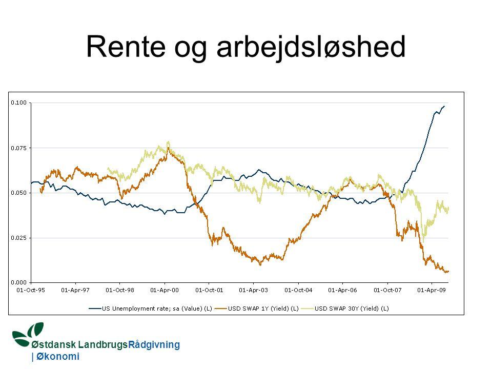 Østdansk LandbrugsRådgivning | Økonomi Rente og arbejdsløshed