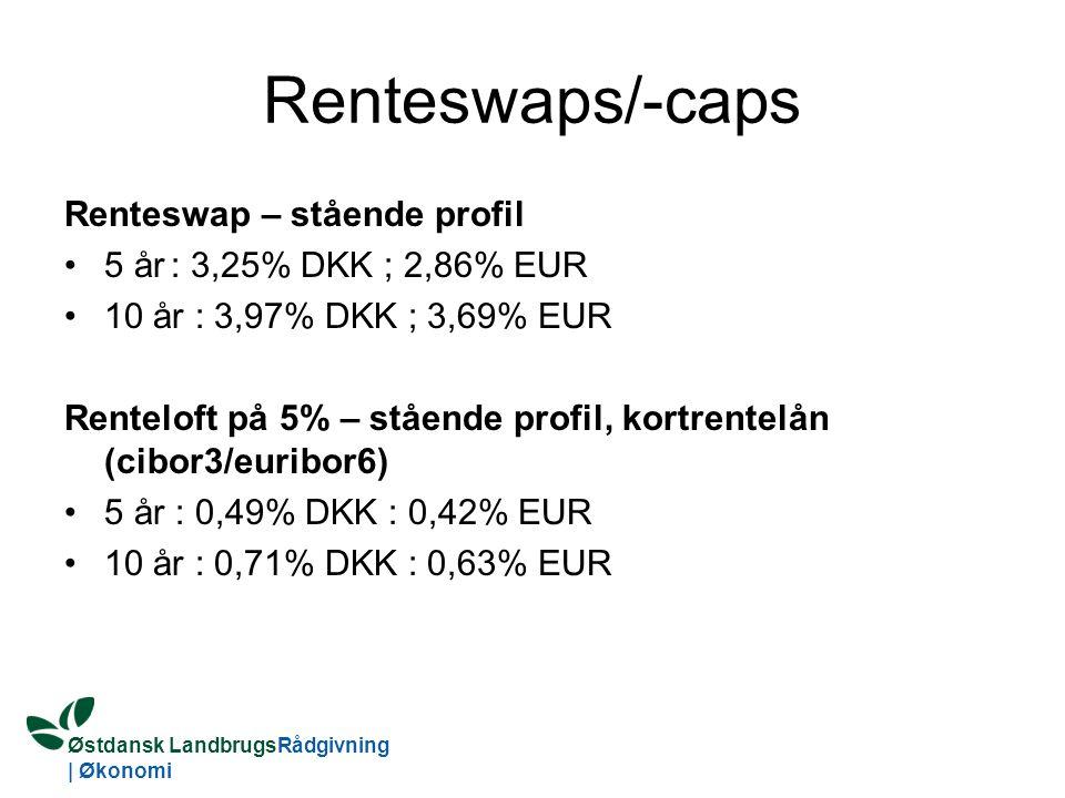 Østdansk LandbrugsRådgivning | Økonomi Renteswaps/-caps Renteswap – stående profil 5 år: 3,25% DKK ; 2,86% EUR 10 år : 3,97% DKK ; 3,69% EUR Renteloft på 5% – stående profil, kortrentelån (cibor3/euribor6) 5 år : 0,49% DKK : 0,42% EUR 10 år : 0,71% DKK : 0,63% EUR