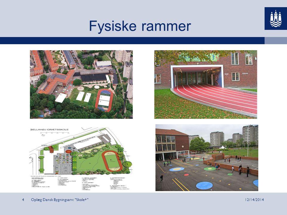 Fysiske rammer Oplæg Dansk Bygningsarv: Skole+ 412/14/2014