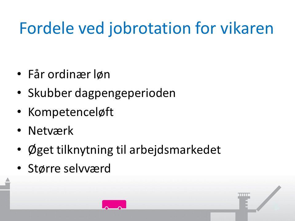 Fordele ved jobrotation for vikaren Får ordinær løn Skubber dagpengeperioden Kompetenceløft Netværk Øget tilknytning til arbejdsmarkedet Større selvværd