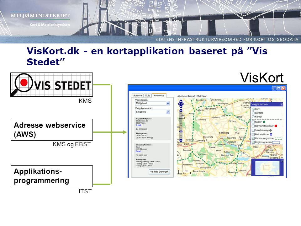 VisKort.dk - en kortapplikation baseret på Vis Stedet Adresse webservice (AWS) Applikations- programmering KMS KMS og EBST ITST VisKort