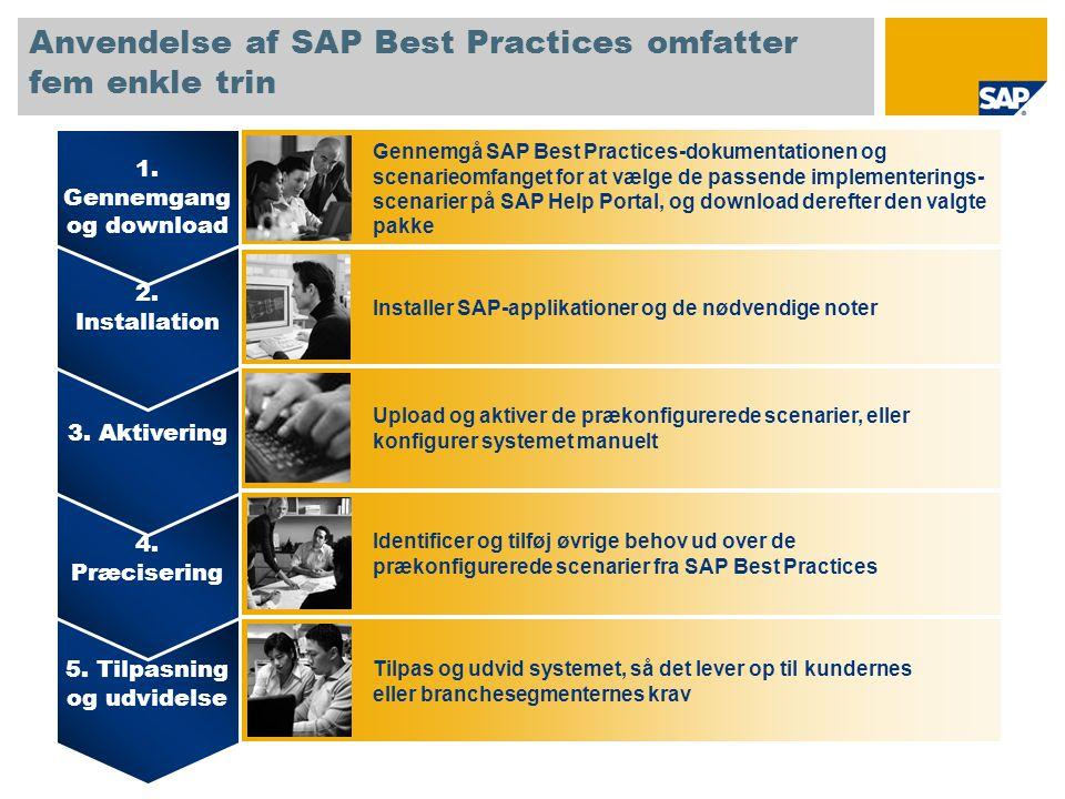 Anvendelse af SAP Best Practices omfatter fem enkle trin 5.