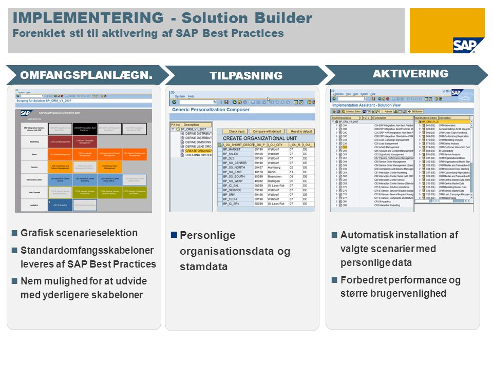 IMPLEMENTERING - Solution Builder Forenklet sti til aktivering af SAP Best Practices OMFANGSPLANLÆGN.