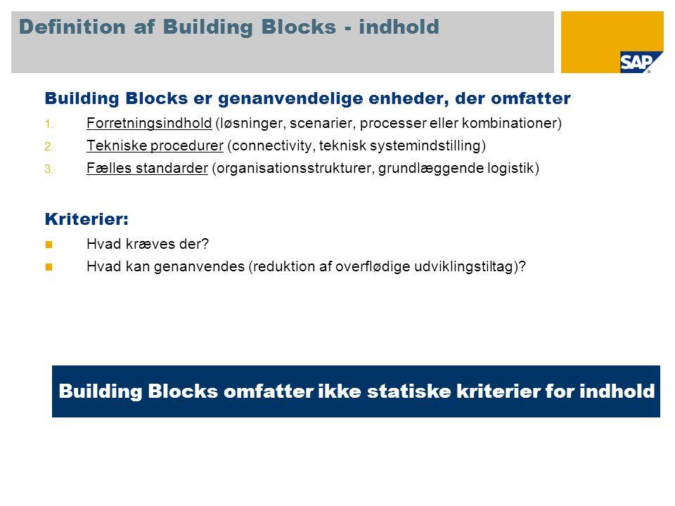 Definition af Building Blocks - indhold Building Blocks er genanvendelige enheder, der omfatter 1.